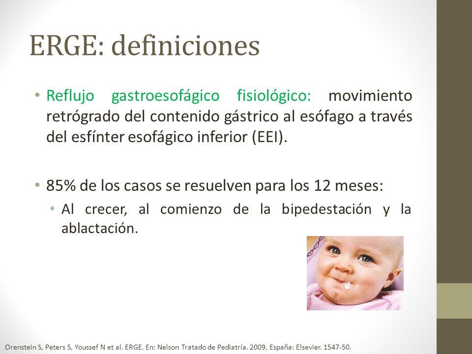 ERGE: definiciones