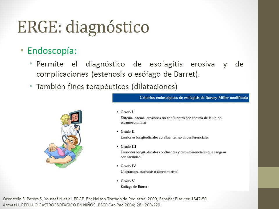 ERGE: diagnóstico Endoscopía: