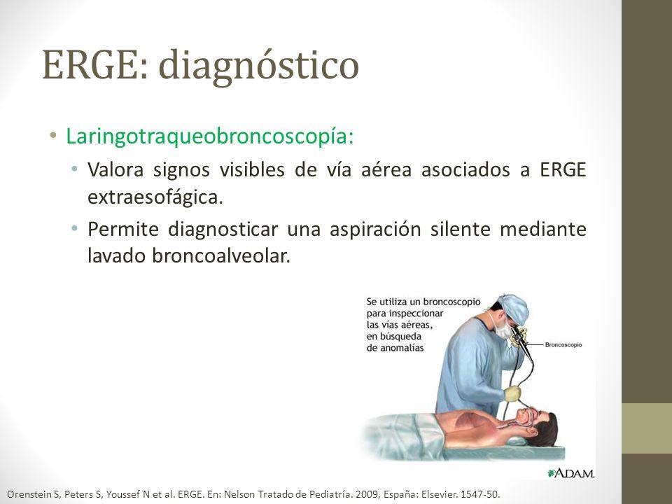ERGE: diagnóstico Laringotraqueobroncoscopía: