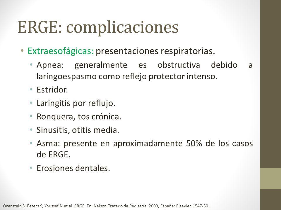 ERGE: complicaciones Extraesofágicas: presentaciones respiratorias.