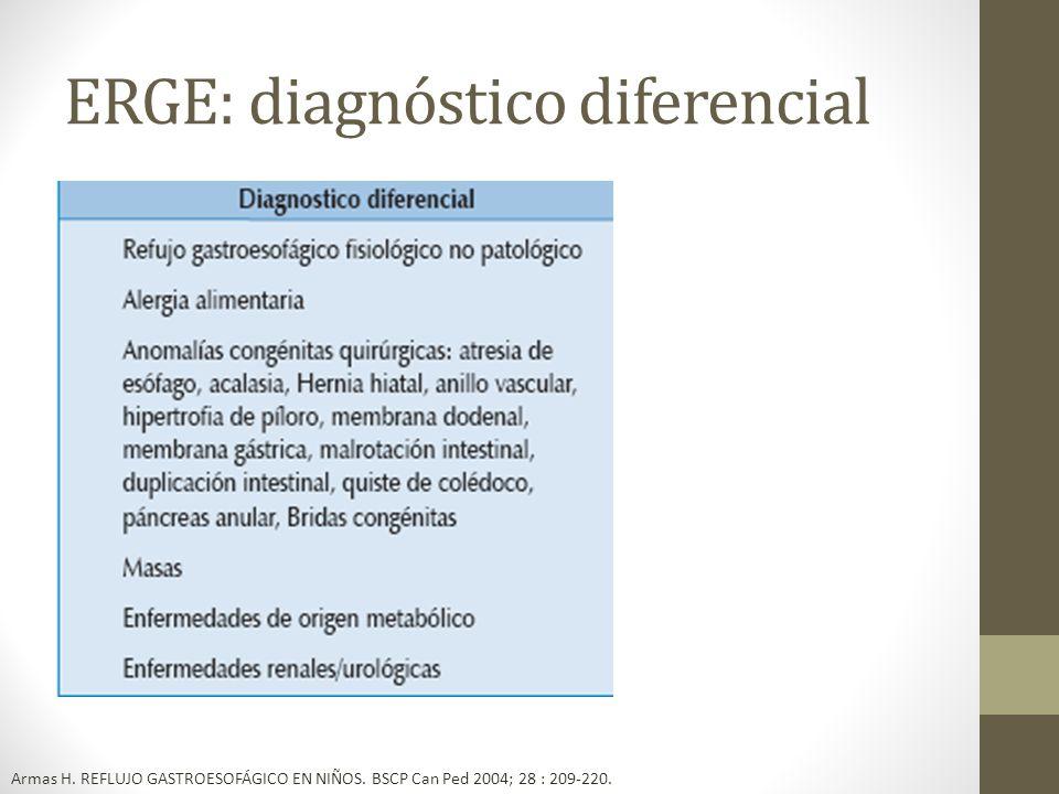 ERGE: diagnóstico diferencial