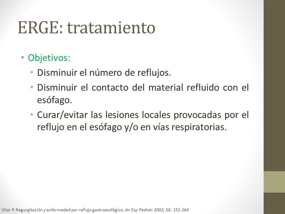 ERGE: tratamiento Objetivos: Disminuir el número de reflujos.
