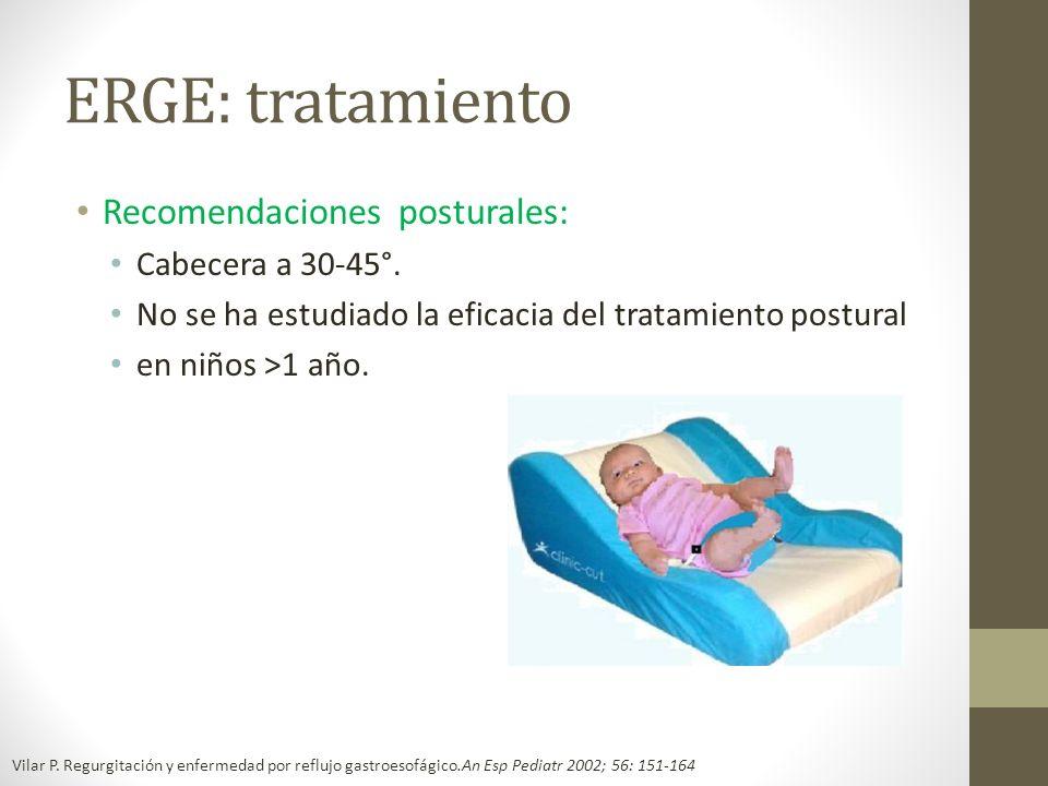 ERGE: tratamiento Recomendaciones posturales: Cabecera a 30-45°.