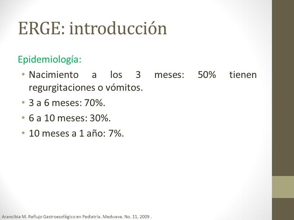 ERGE: introducción Epidemiología: