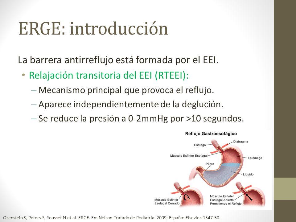 ERGE: introducción La barrera antirreflujo está formada por el EEI.