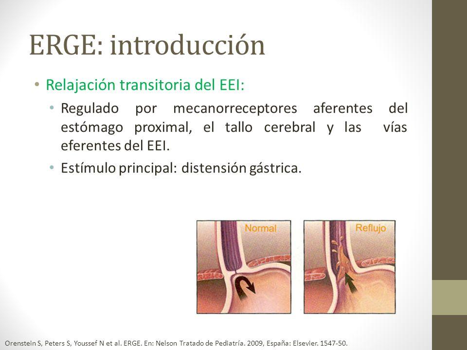 ERGE: introducción Relajación transitoria del EEI: