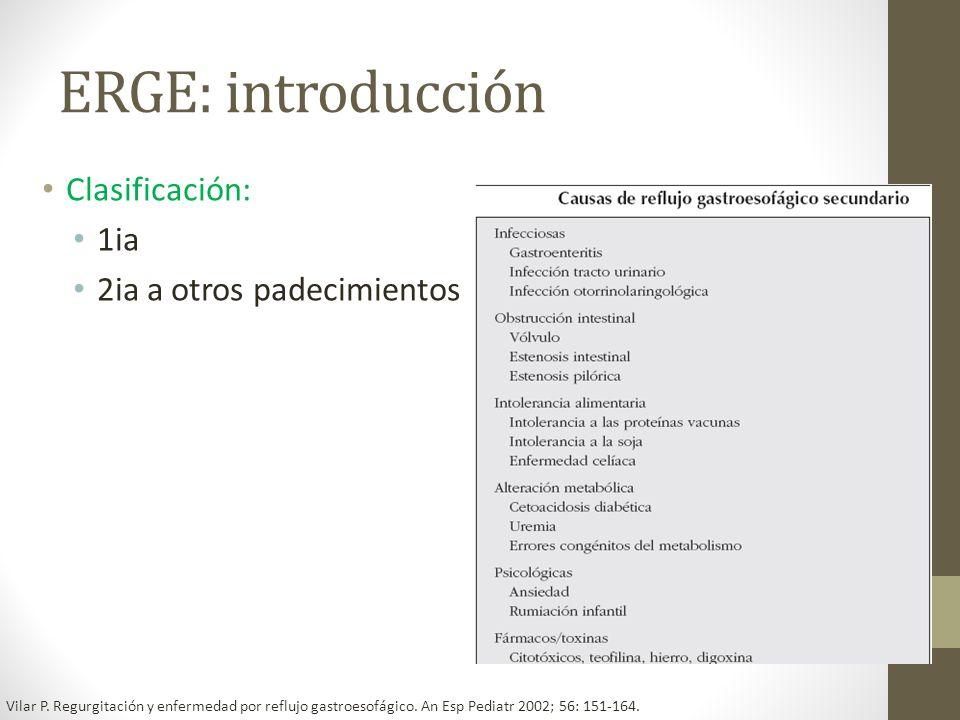 ERGE: introducción Clasificación: 1ia 2ia a otros padecimientos