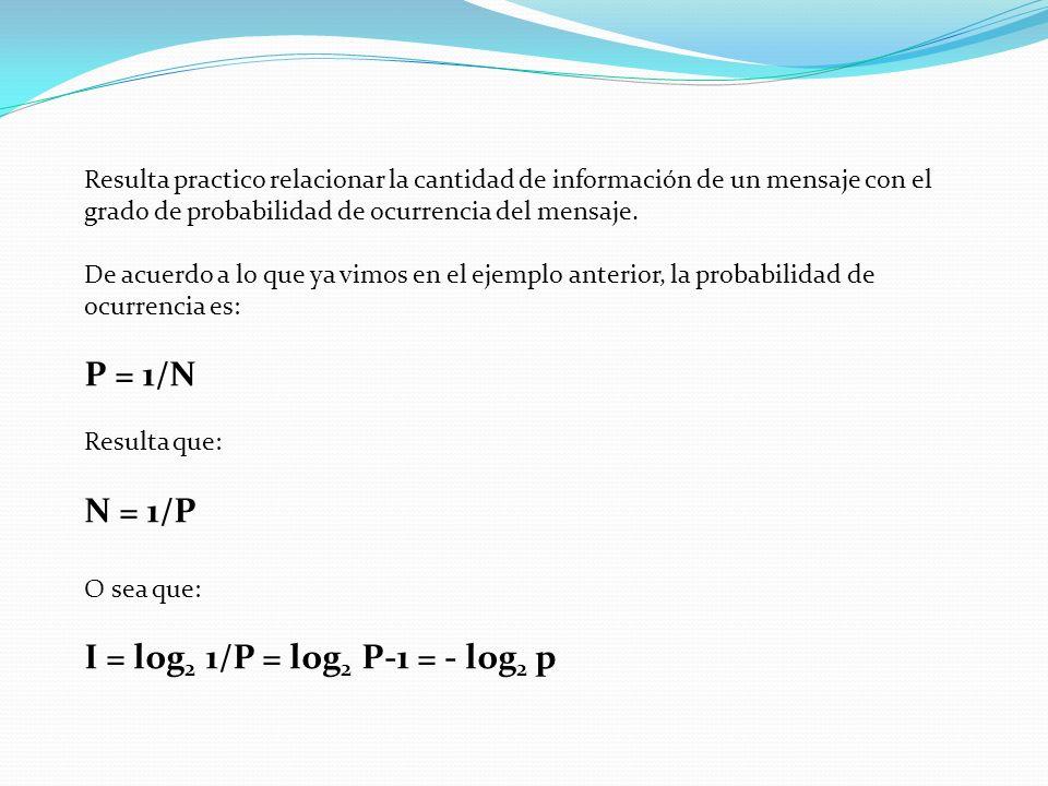 P = 1/N N = 1/P I = log2 1/P = log2 P-1 = - log2 p