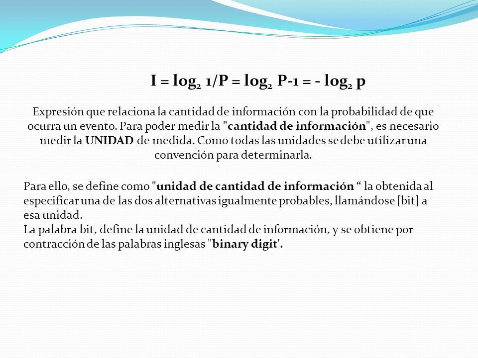 I = log2 1/P = log2 P-1 = - log2 p Expresión que relaciona la cantidad de información con la probabilidad de que.
