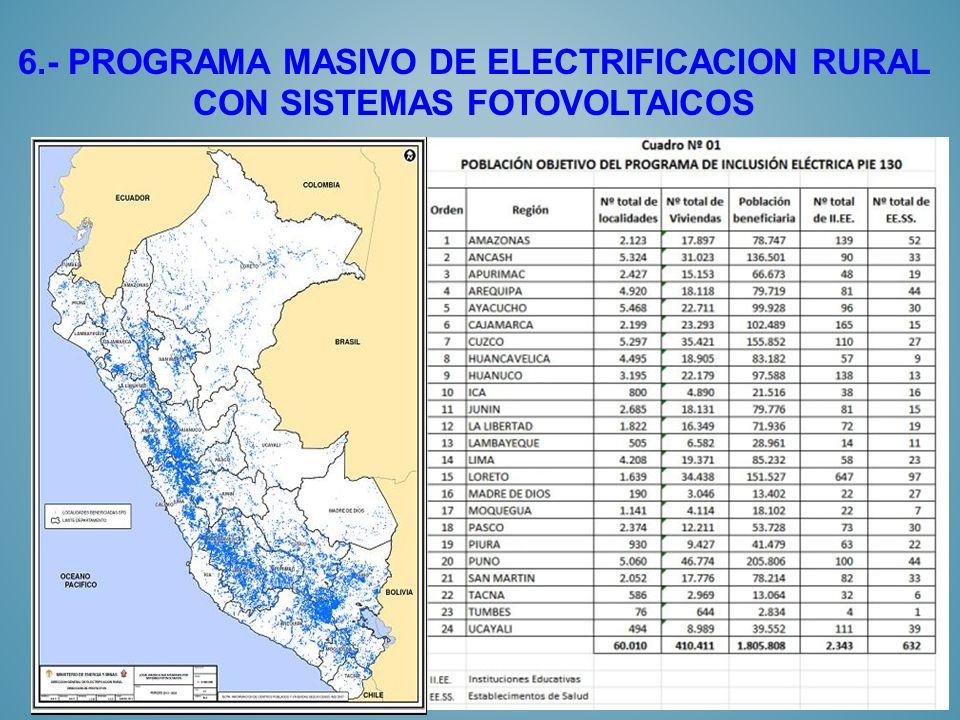 6.- PROGRAMA MASIVO DE ELECTRIFICACION RURAL CON SISTEMAS FOTOVOLTAICOS
