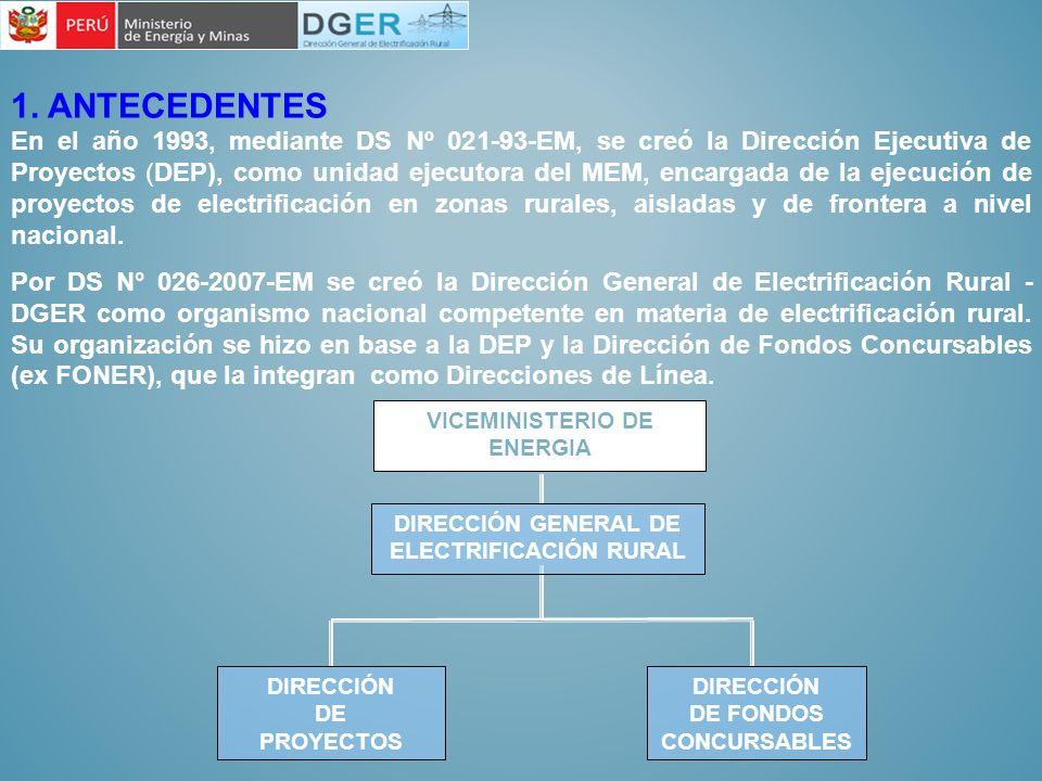 DIRECCIÓN GENERAL DE ELECTRIFICACIÓN RURAL VICEMINISTERIO DE ENERGIA