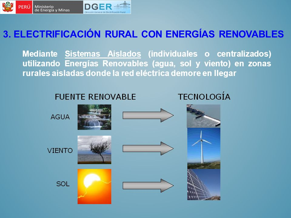 3. ELECTRIFICACIÓN RURAL CON ENERGÍAS RENOVABLES
