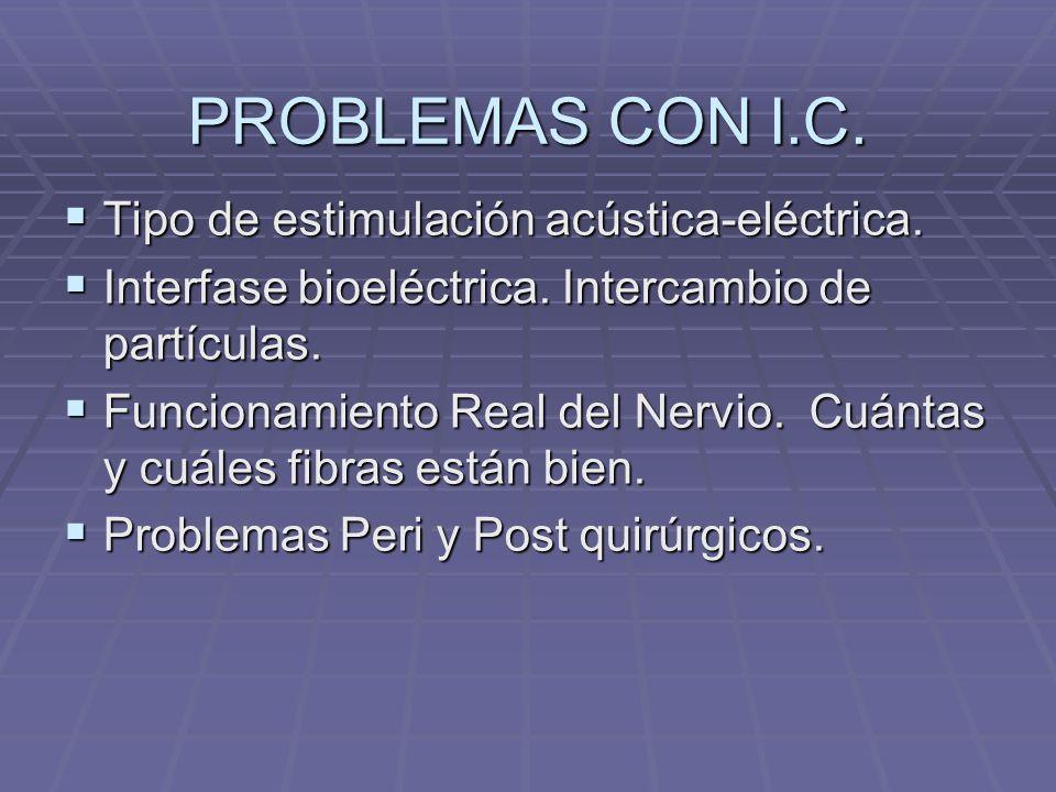 PROBLEMAS CON I.C. Tipo de estimulación acústica-eléctrica.