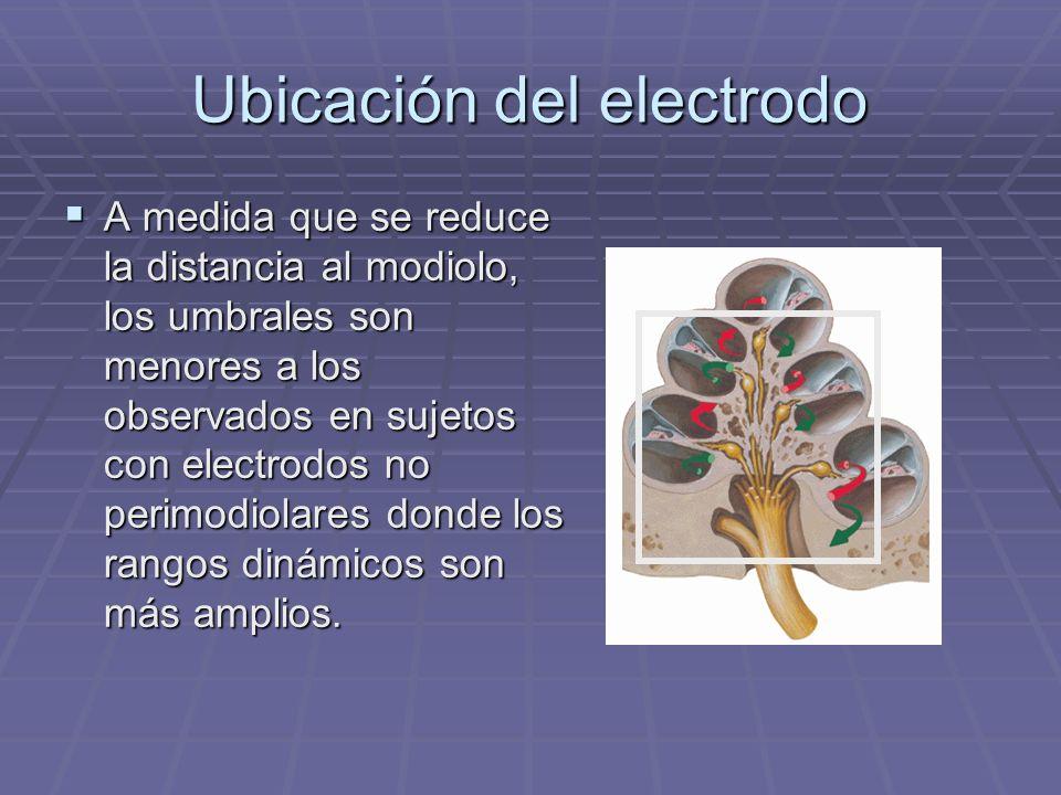 Ubicación del electrodo