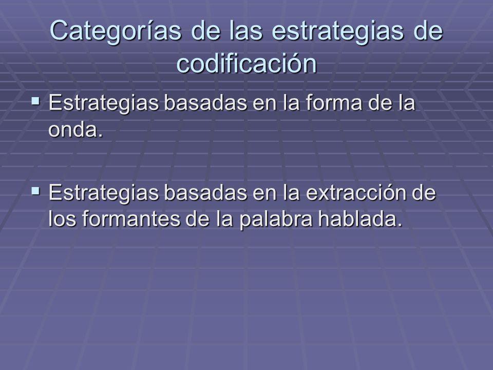 Categorías de las estrategias de codificación