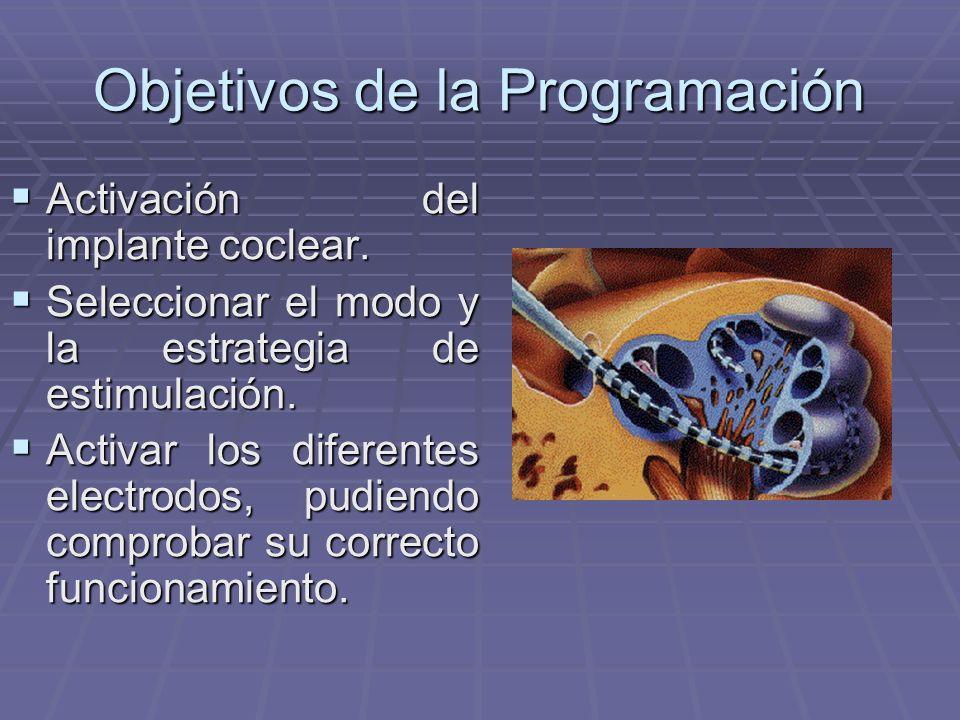 Objetivos de la Programación
