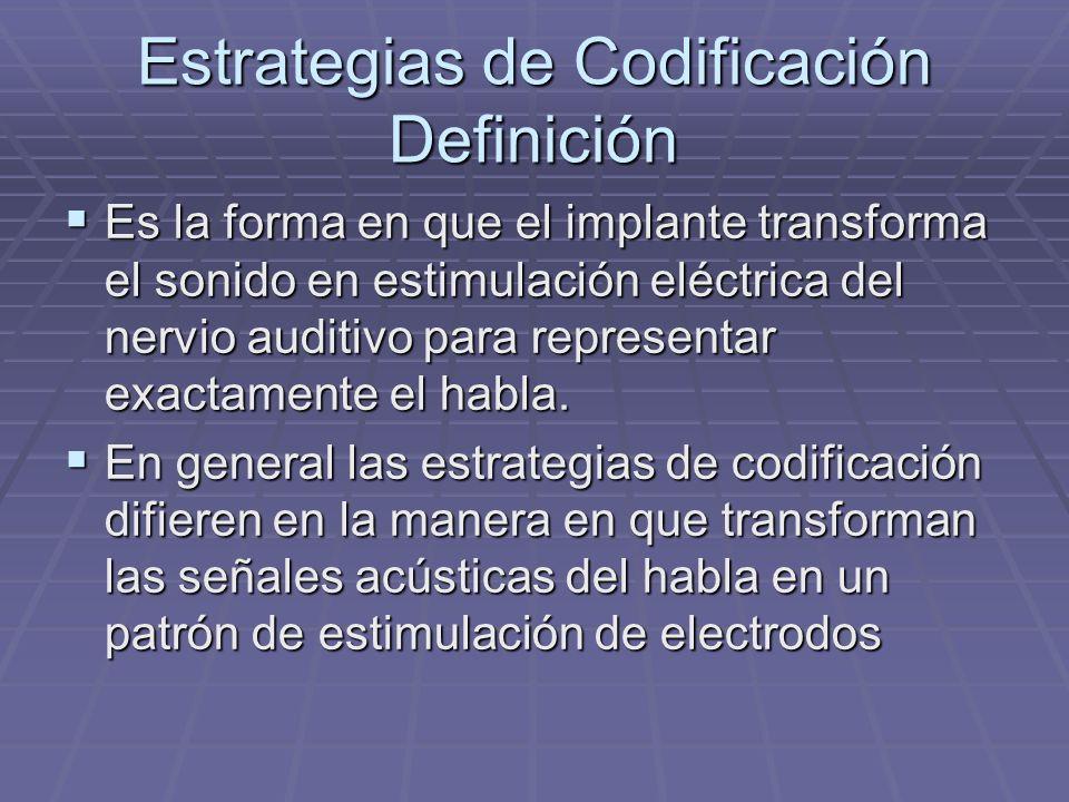 Estrategias de Codificación Definición