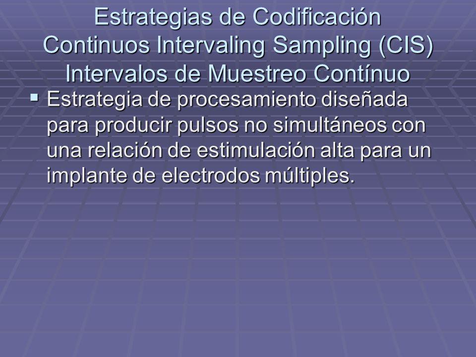 Estrategias de Codificación Continuos Intervaling Sampling (CIS) Intervalos de Muestreo Contínuo