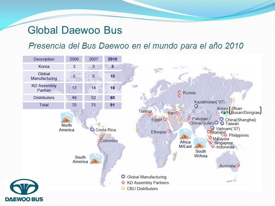Global Daewoo Bus Presencia del Bus Daewoo en el mundo para el año 2010
