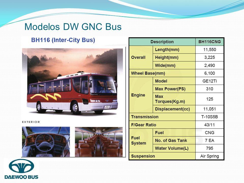 Modelos DW GNC Bus