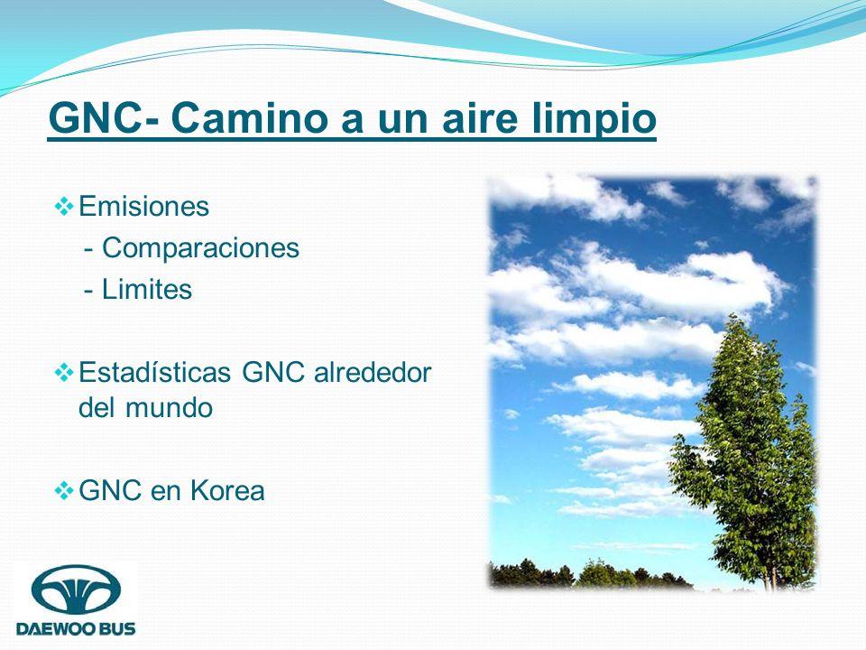 GNC- Camino a un aire limpio