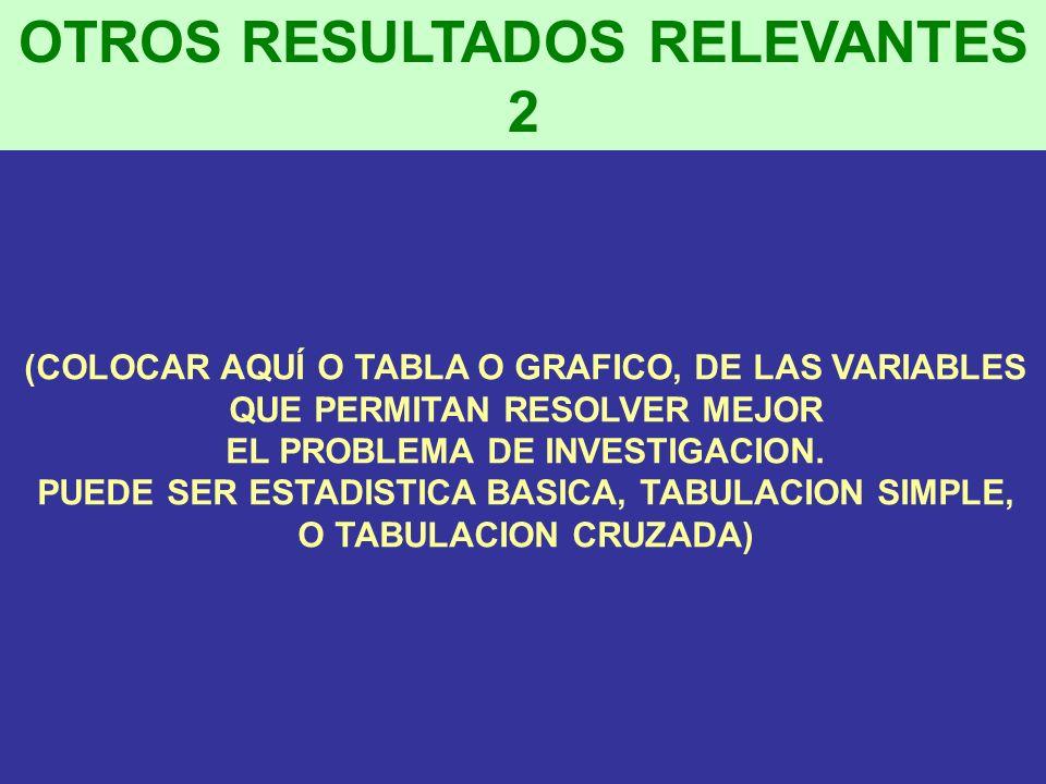 OTROS RESULTADOS RELEVANTES 2