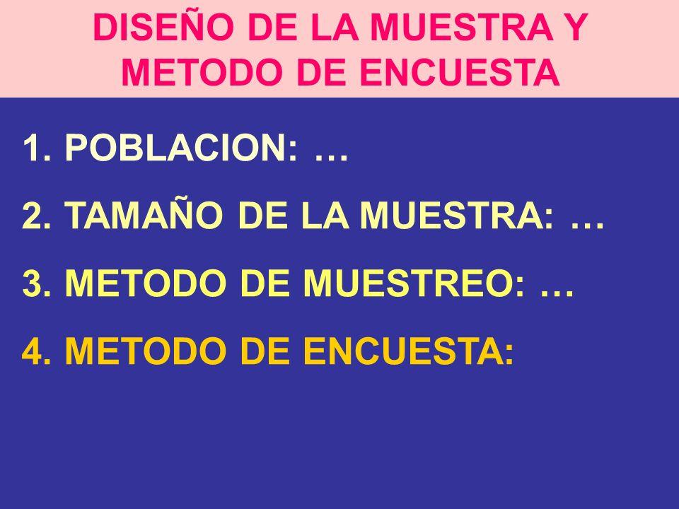 DISEÑO DE LA MUESTRA Y METODO DE ENCUESTA