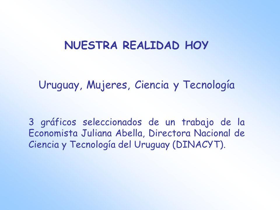Uruguay, Mujeres, Ciencia y Tecnología
