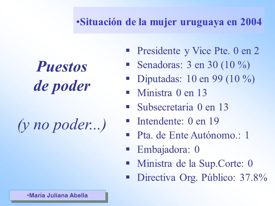 Situación de la mujer uruguaya en 2004