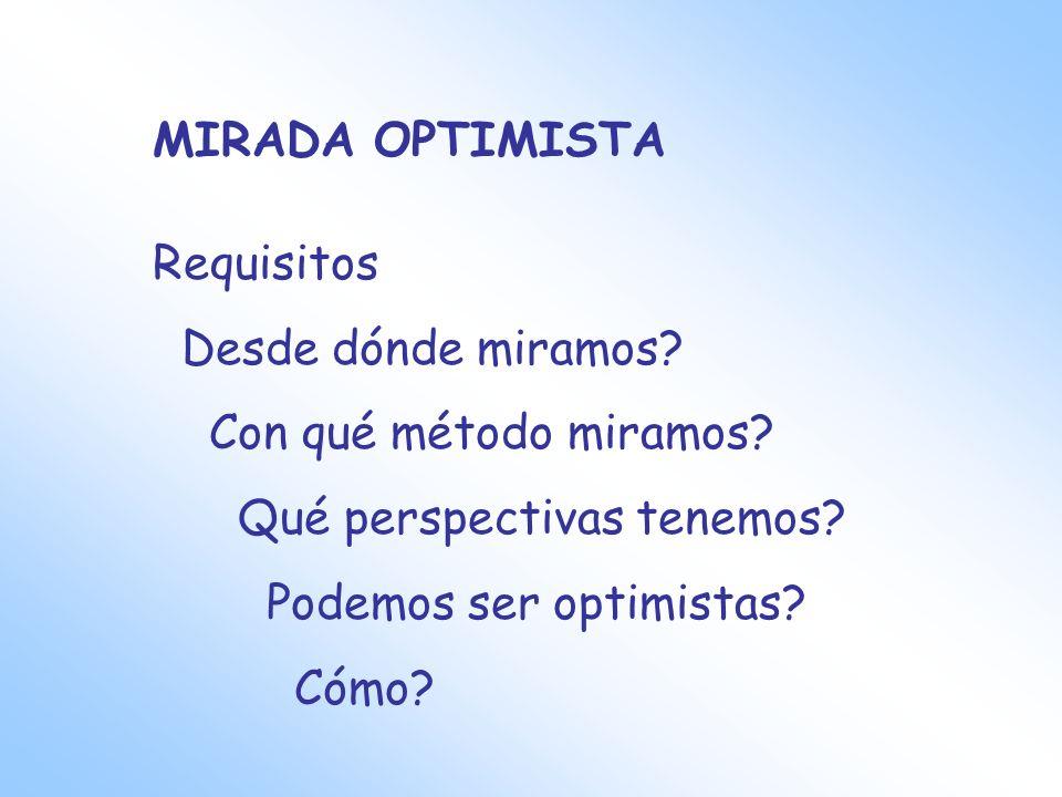MIRADA OPTIMISTA Requisitos. Desde dónde miramos Con qué método miramos Qué perspectivas tenemos
