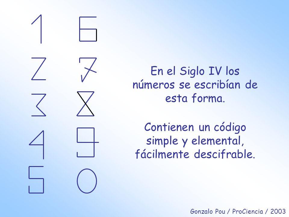 En el Siglo IV los números se escribían de esta forma.