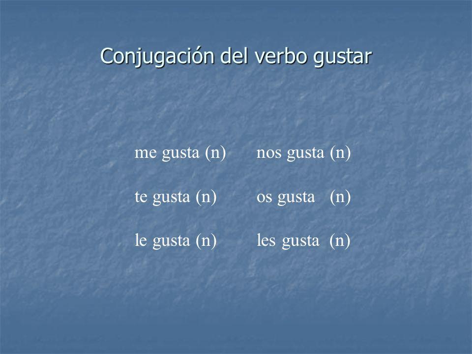 Conjugación del verbo gustar