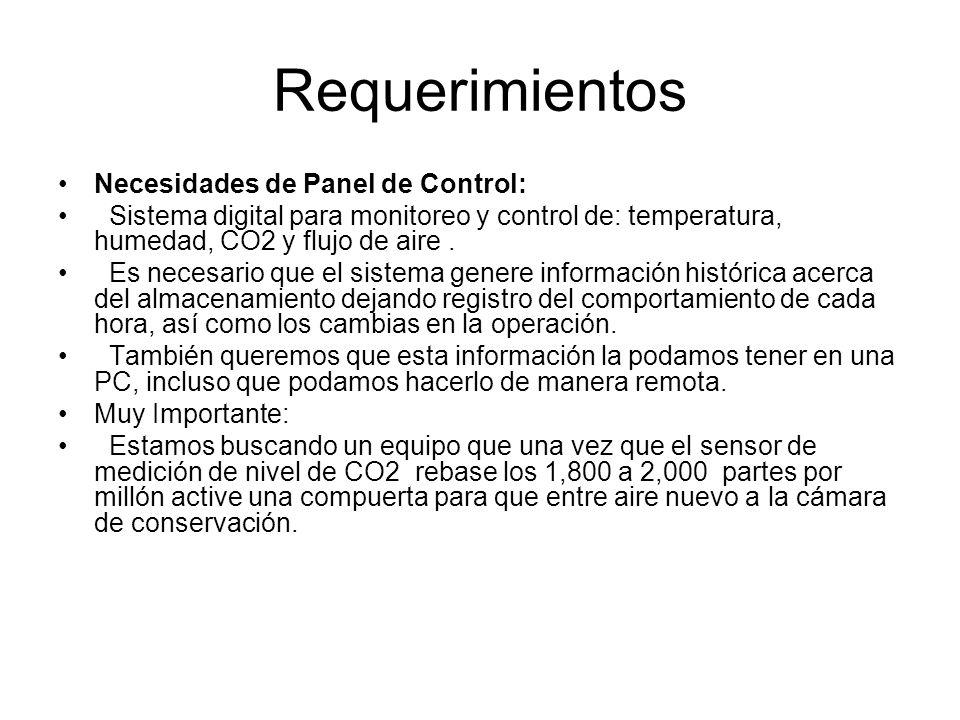 Requerimientos Necesidades de Panel de Control: