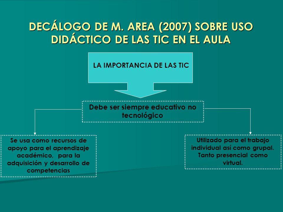DECÁLOGO DE M. AREA (2007) SOBRE USO DIDÁCTICO DE LAS TIC EN EL AULA