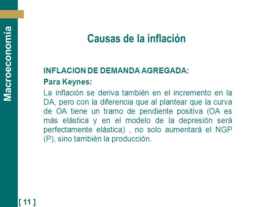 Causas de la inflación INFLACION DE DEMANDA AGREGADA: Para Keynes: