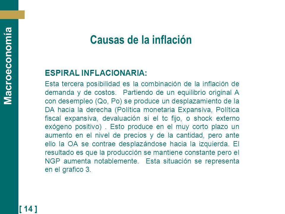 Causas de la inflación ESPIRAL INFLACIONARIA: