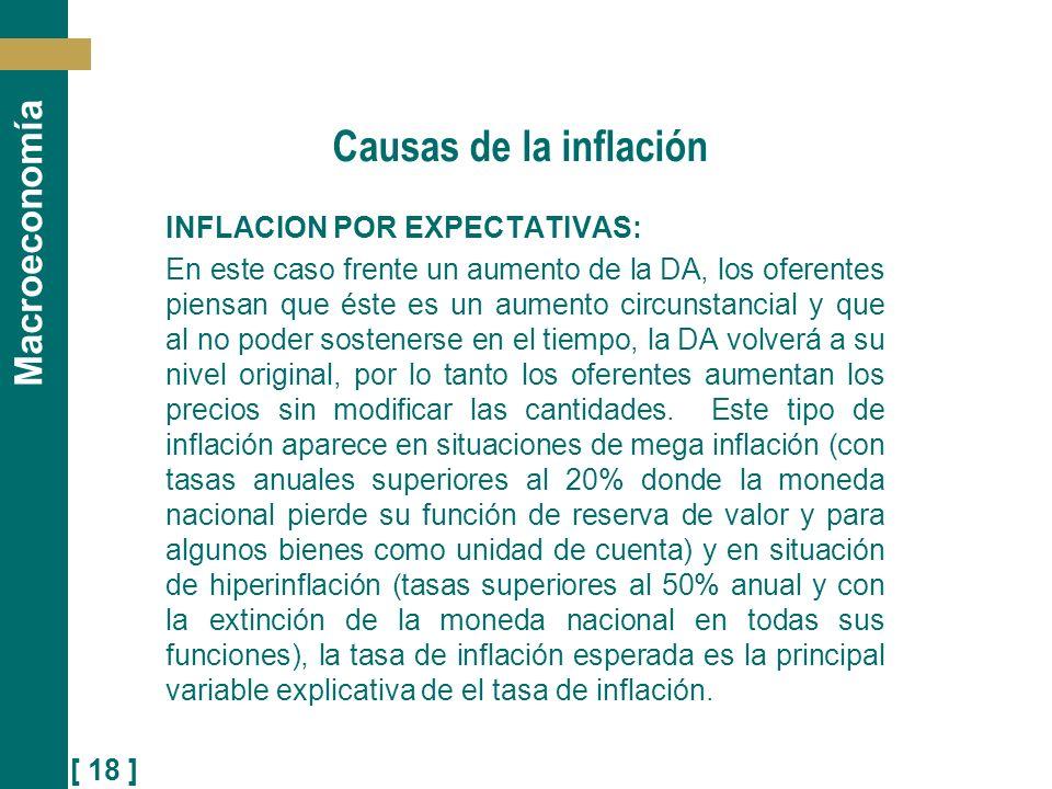 Causas de la inflación INFLACION POR EXPECTATIVAS: