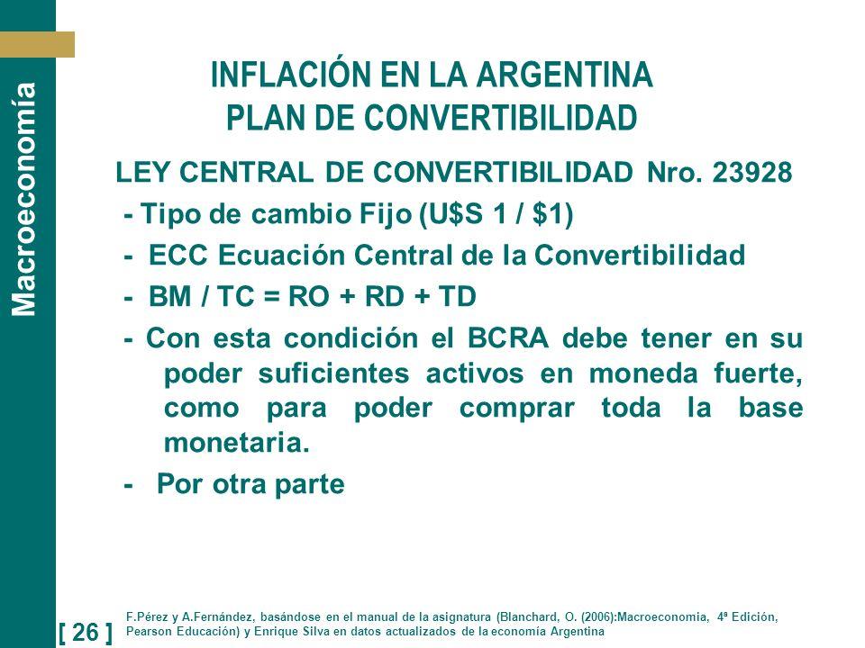 INFLACIÓN EN LA ARGENTINA PLAN DE CONVERTIBILIDAD