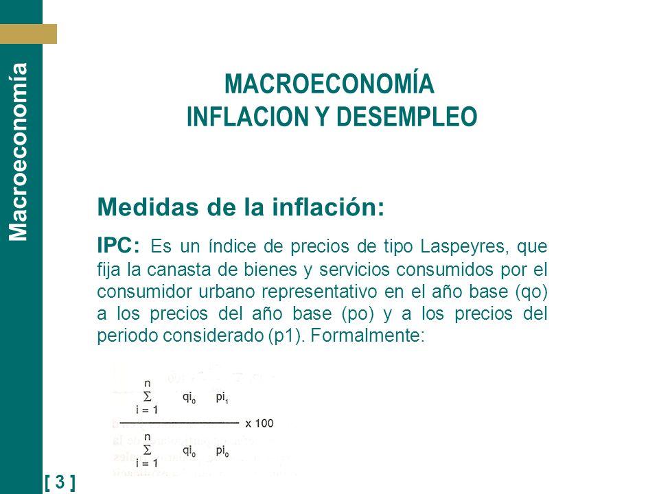 MACROECONOMÍA INFLACION Y DESEMPLEO