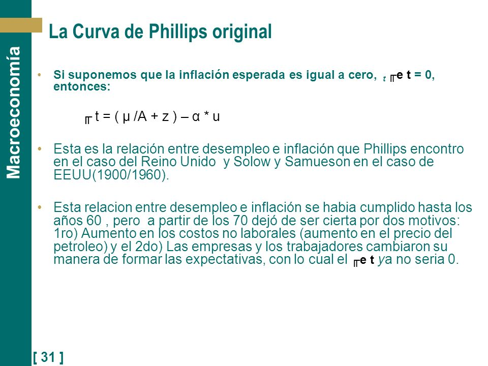 La Curva de Phillips original