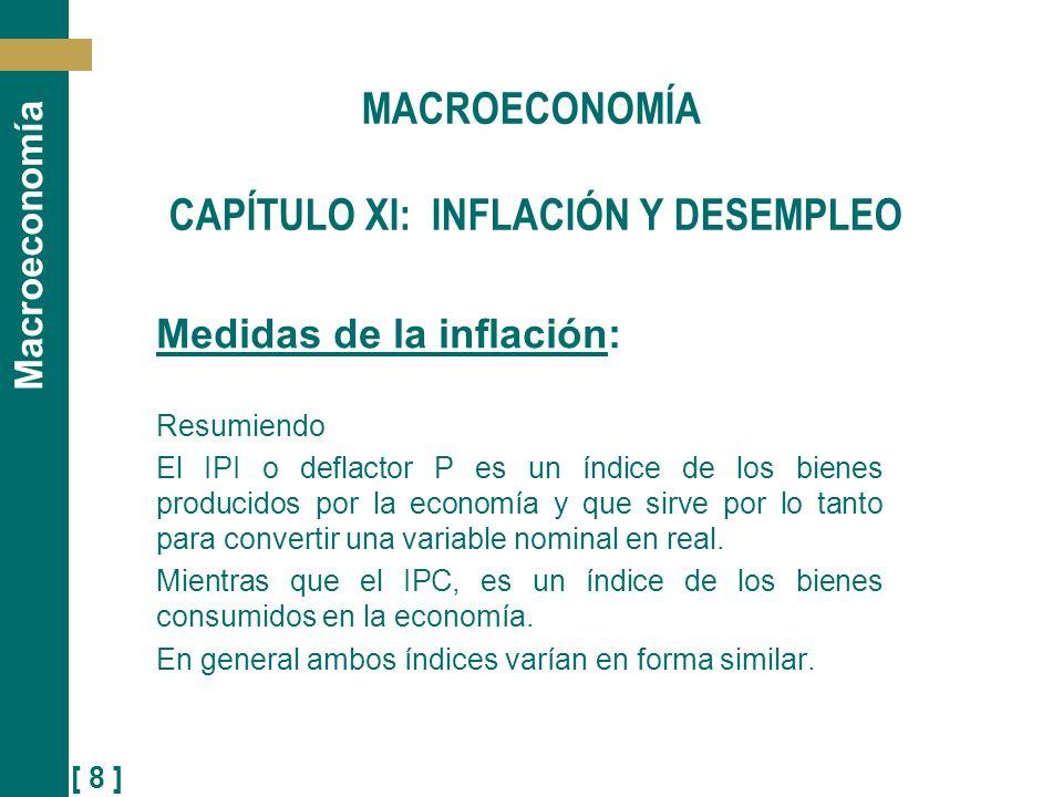 MACROECONOMÍA CAPÍTULO XI: INFLACIÓN Y DESEMPLEO