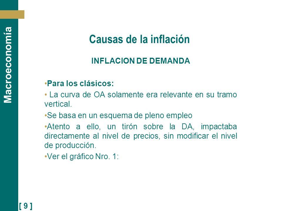 Causas de la inflación INFLACION DE DEMANDA Para los clásicos: