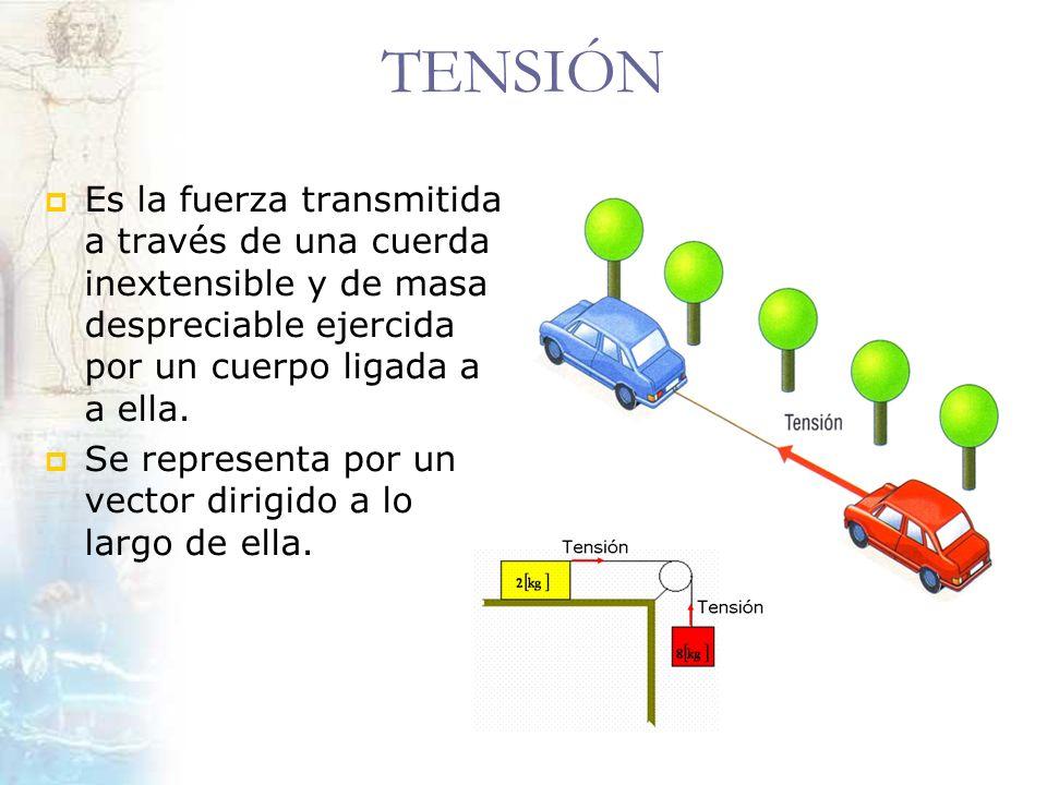 TENSIÓN Es la fuerza transmitida a través de una cuerda inextensible y de masa despreciable ejercida por un cuerpo ligada a a ella.