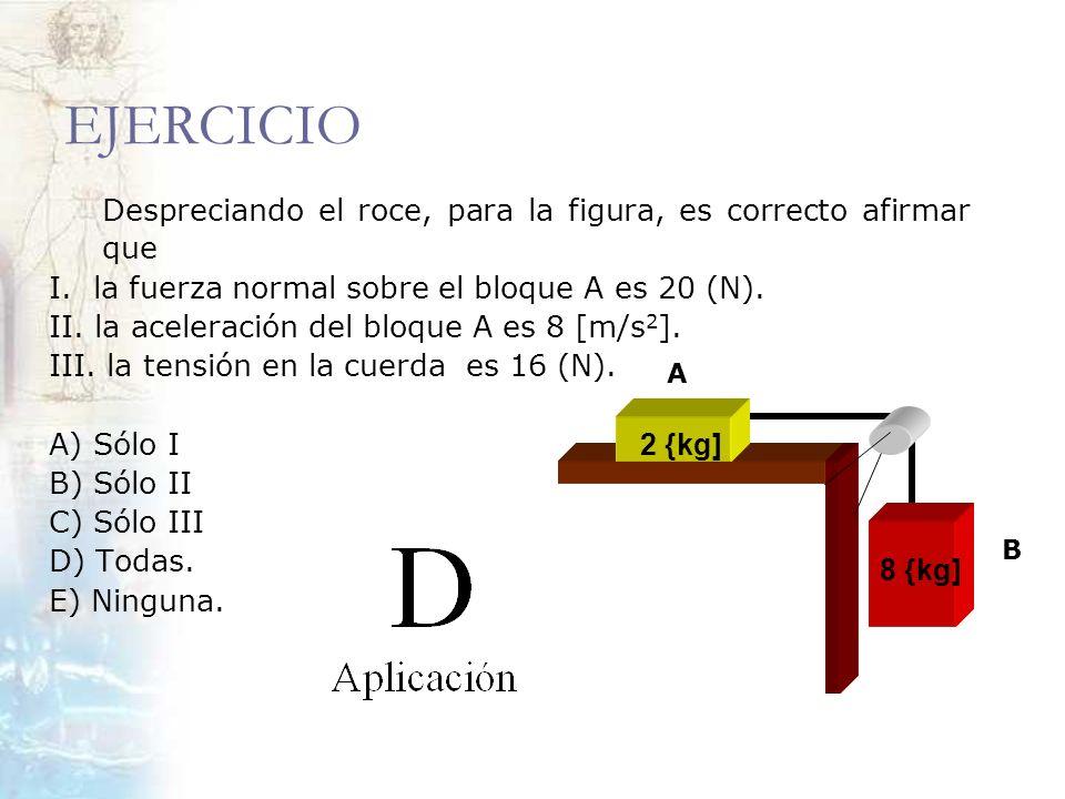 EJERCICIO Despreciando el roce, para la figura, es correcto afirmar que. I. la fuerza normal sobre el bloque A es 20 (N).