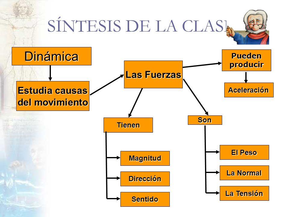SÍNTESIS DE LA CLASE Dinámica Las Fuerzas Estudia causas