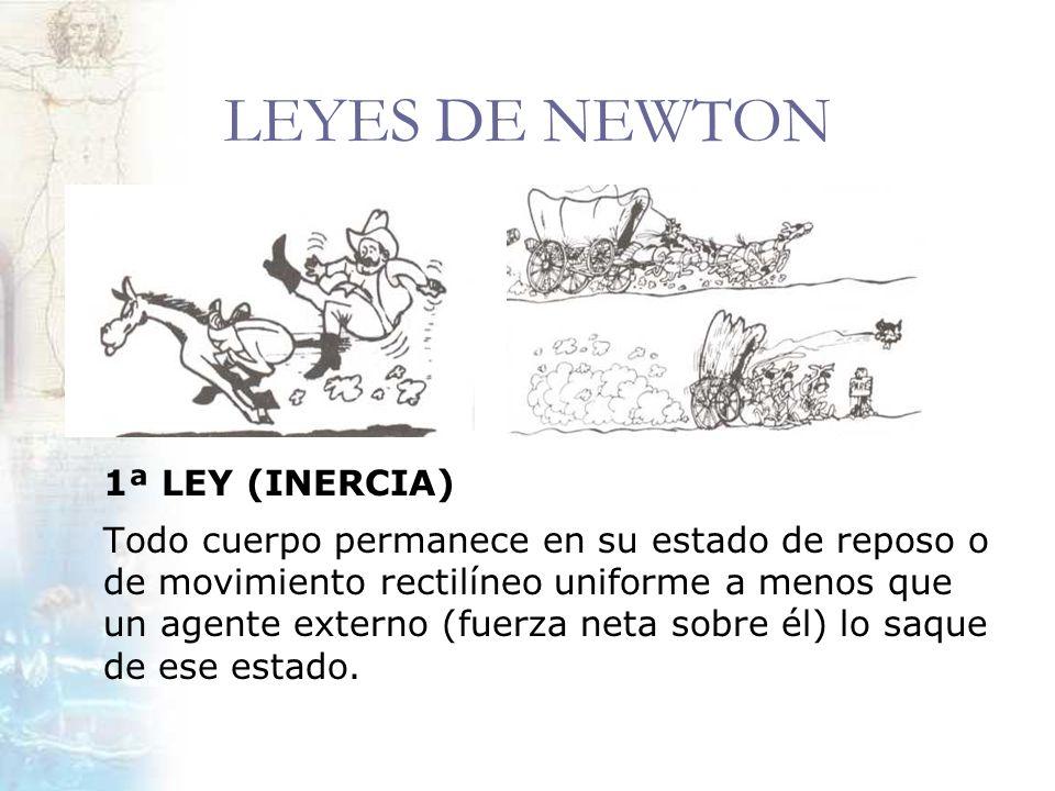 LEYES DE NEWTON 1ª LEY (INERCIA)