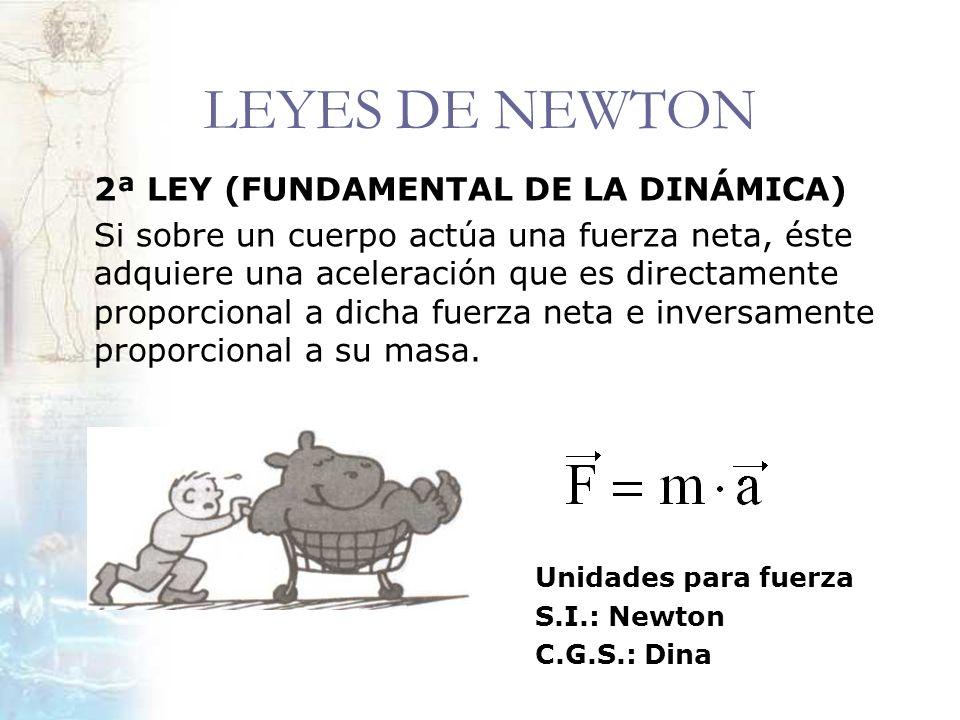 LEYES DE NEWTON 2ª LEY (FUNDAMENTAL DE LA DINÁMICA)