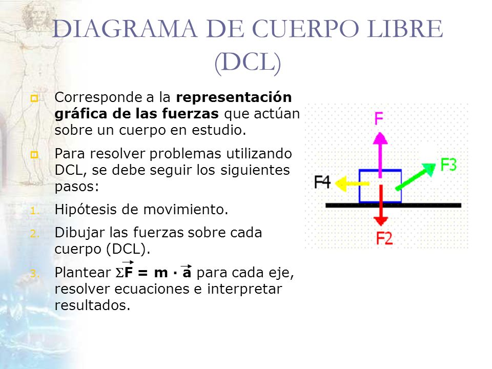 DIAGRAMA DE CUERPO LIBRE (DCL)