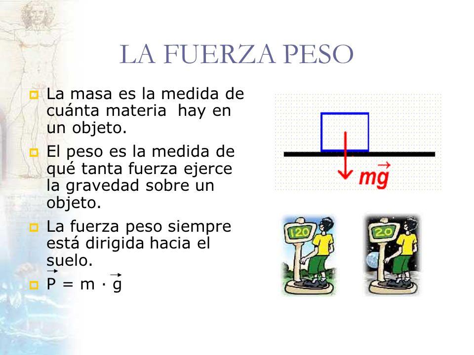 LA FUERZA PESOLa masa es la medida de cuánta materia hay en un objeto.