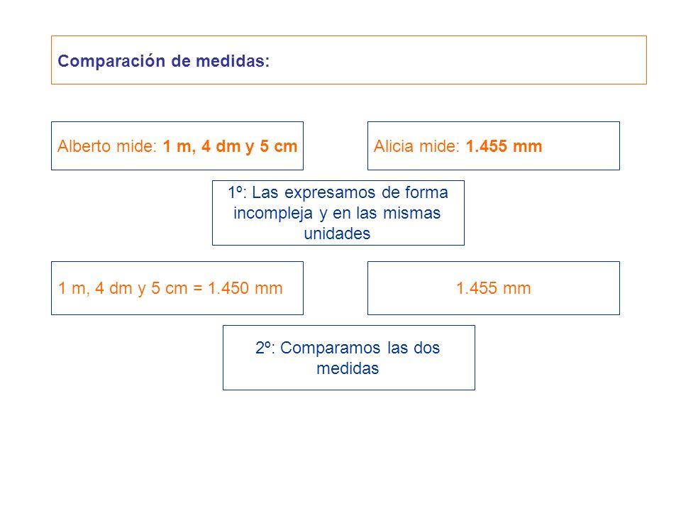 Comparación de medidas: